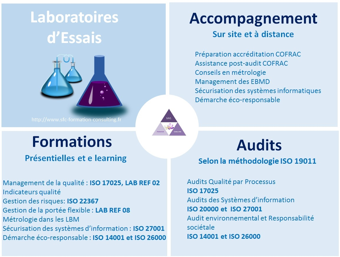 Intervention SFC Formation Consulting Laboratoire d'essais